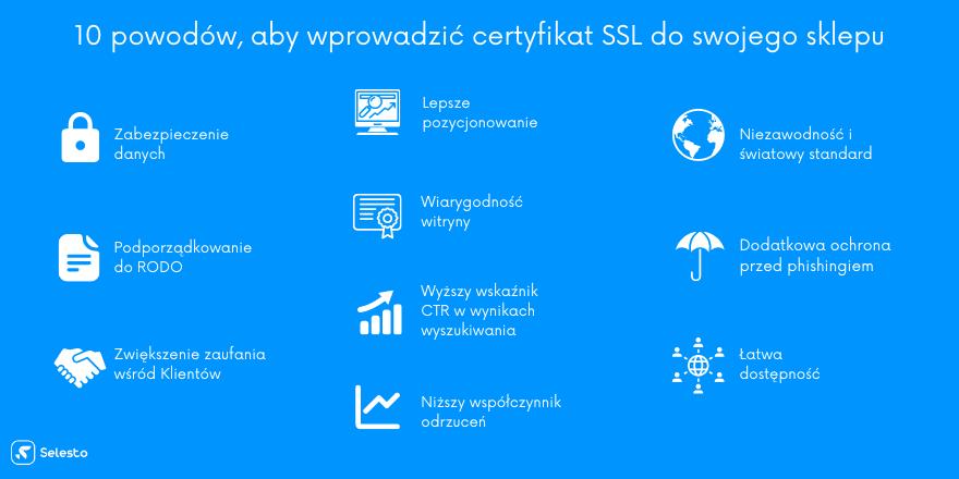 wyjaśnienie po co wprowadzić SSL do strony