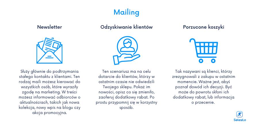 Rodzaje maili